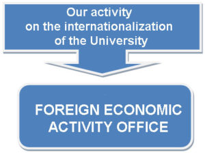 our-activity